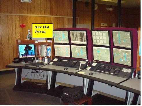Typical Plant Control Room